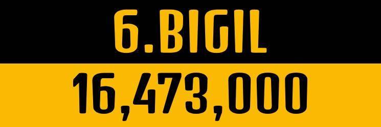 bigil