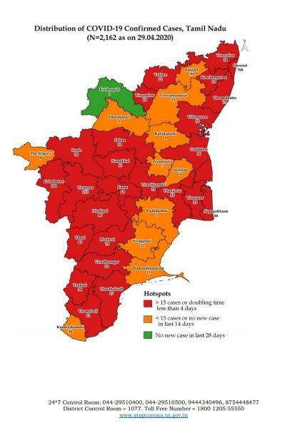 COVID Staus 26 out of 37 districts in Tamil Nadu are in Red Zone