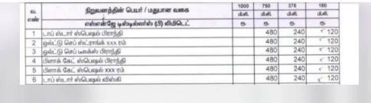 New Price List of Tasmac Shops in TN