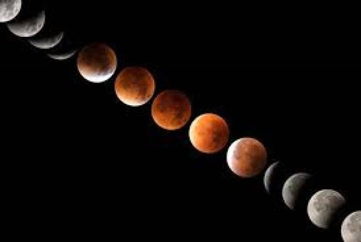 Today Lunar Eclipse - dos & donts!
