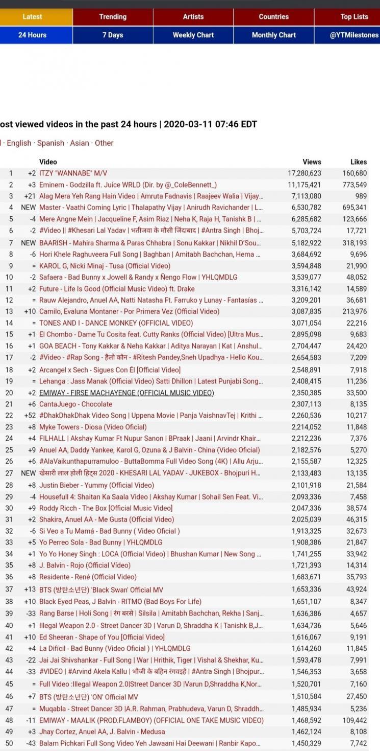 Master Vaathi Coming Most Viewed Song in 24 Hours