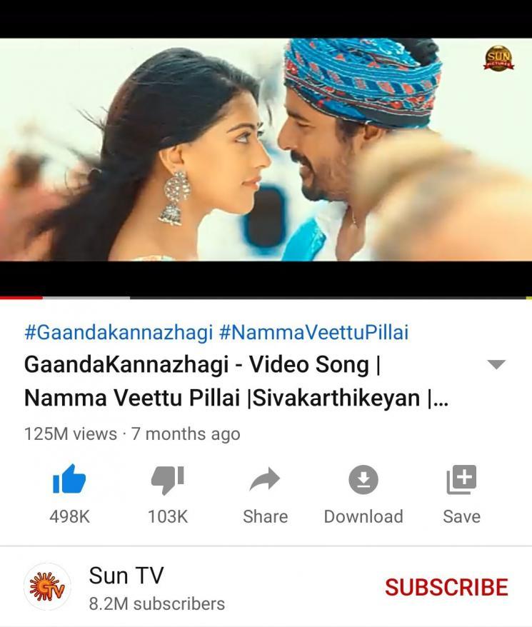 GaandaKannazhagi Video Song Hits 125 M views